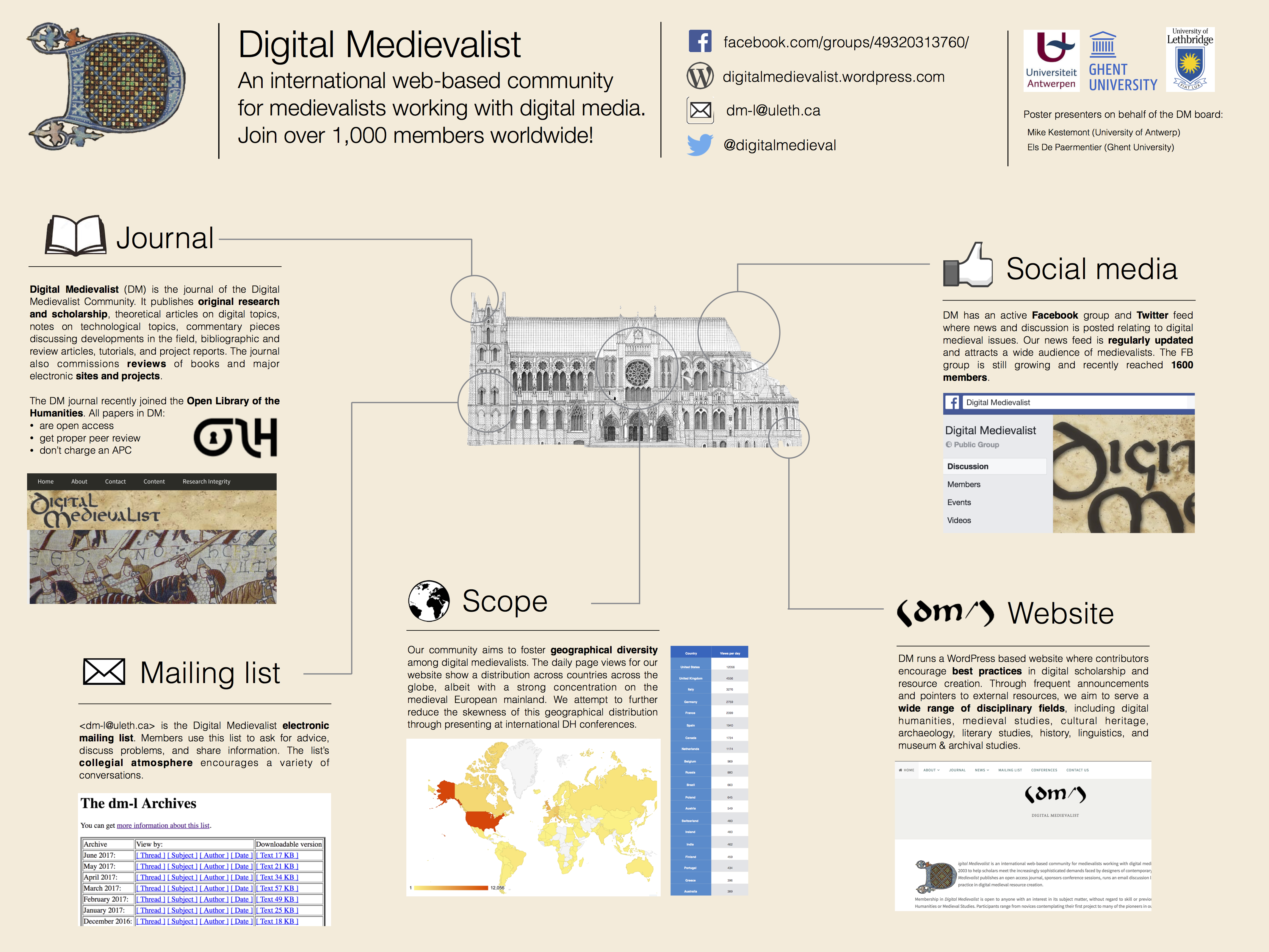 Poster of Digital Medievalist