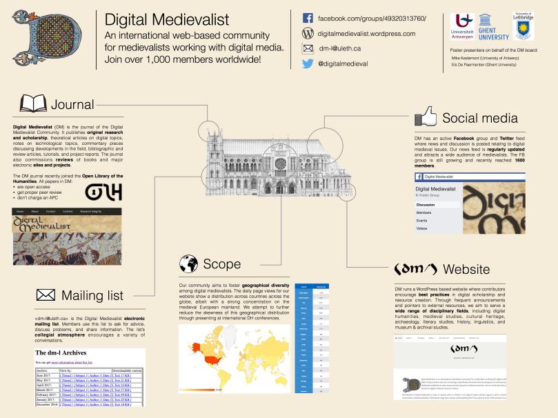 Poster of Digital Medievalist